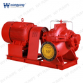 Analysis of future development trend of fire pump